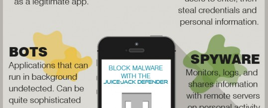 White House Purchases Juice-Jack Defenders to Protect Data and Networks