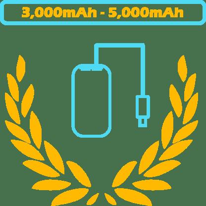 best-3000-5000mah-power-bank-logo-trans
