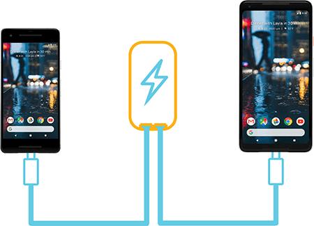 Best Power Banks for Google Pixel 2 / Pixel 2 XL