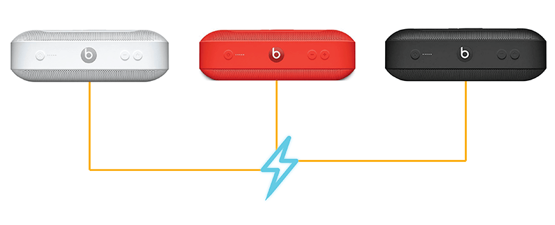 Best Chargers for Beats Pill Portable Speaker - Charger Harbor