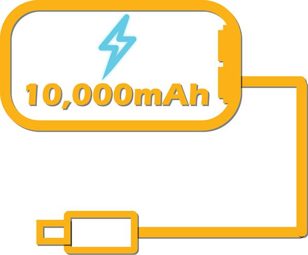 Best 10,000mAh Power Banks