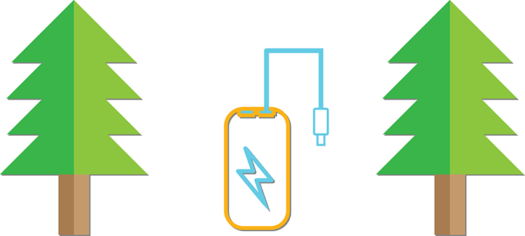 Best Camping and Hiking Power Banks