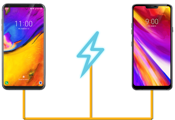 Best Chargers for LG G7 ThinQ and LG V35 ThinQ - Charger Harbor