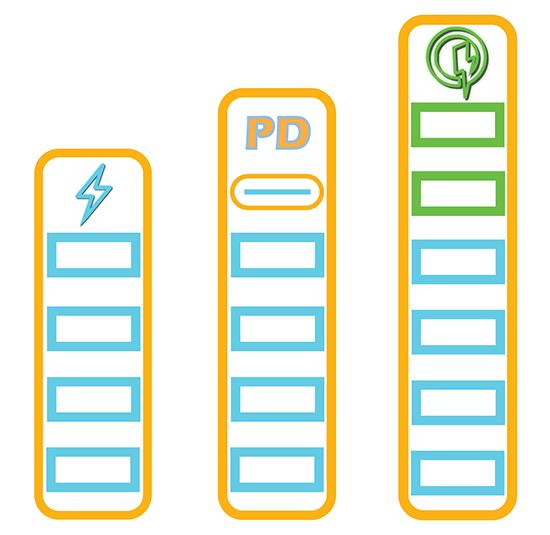 Best 4-Port / 5-Port / 6-Port Desktop Charging Stations