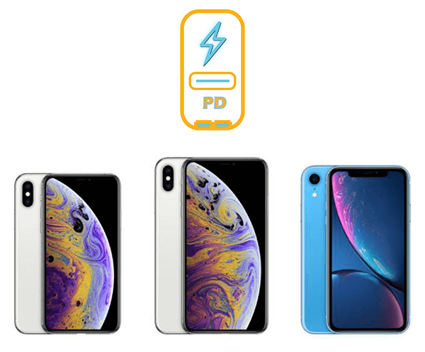 Best Fast Charging Power Banks for iPhone XS / XS Max / iPhone XR