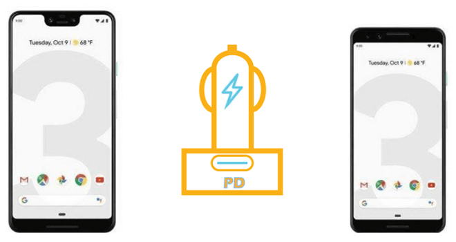 Best Car Chargers for Google Pixel 3 XL