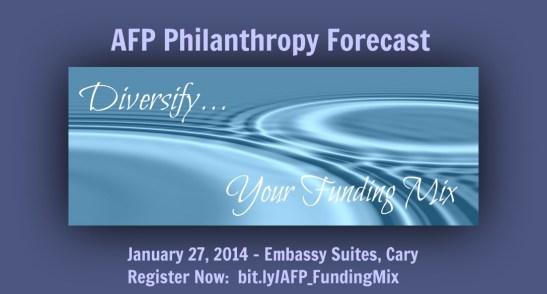 Triangle AFP Philanthropy Forecast 2014