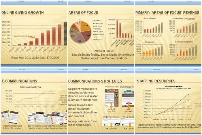 Snapshots of Strategic Plan Presentation