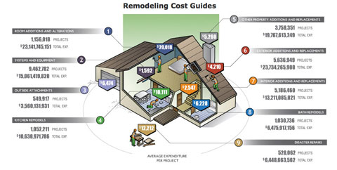 remodeling-cost-guides-home.jpg