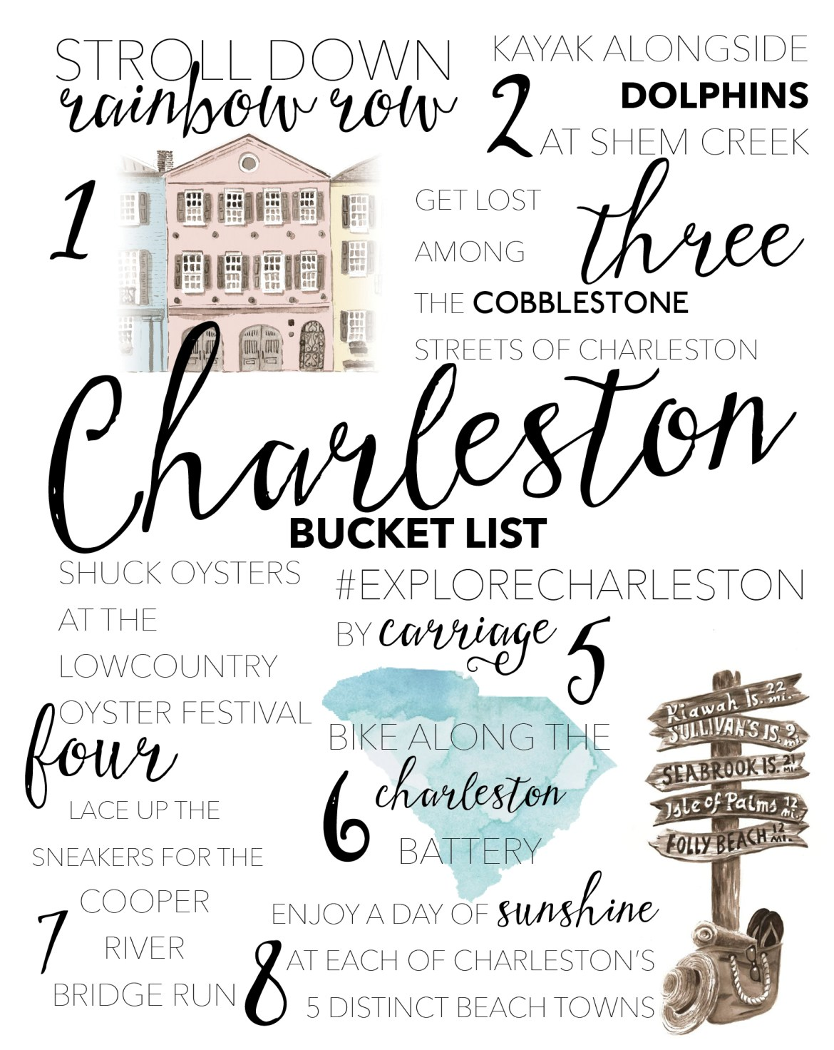 bucket list of things to do in charleston