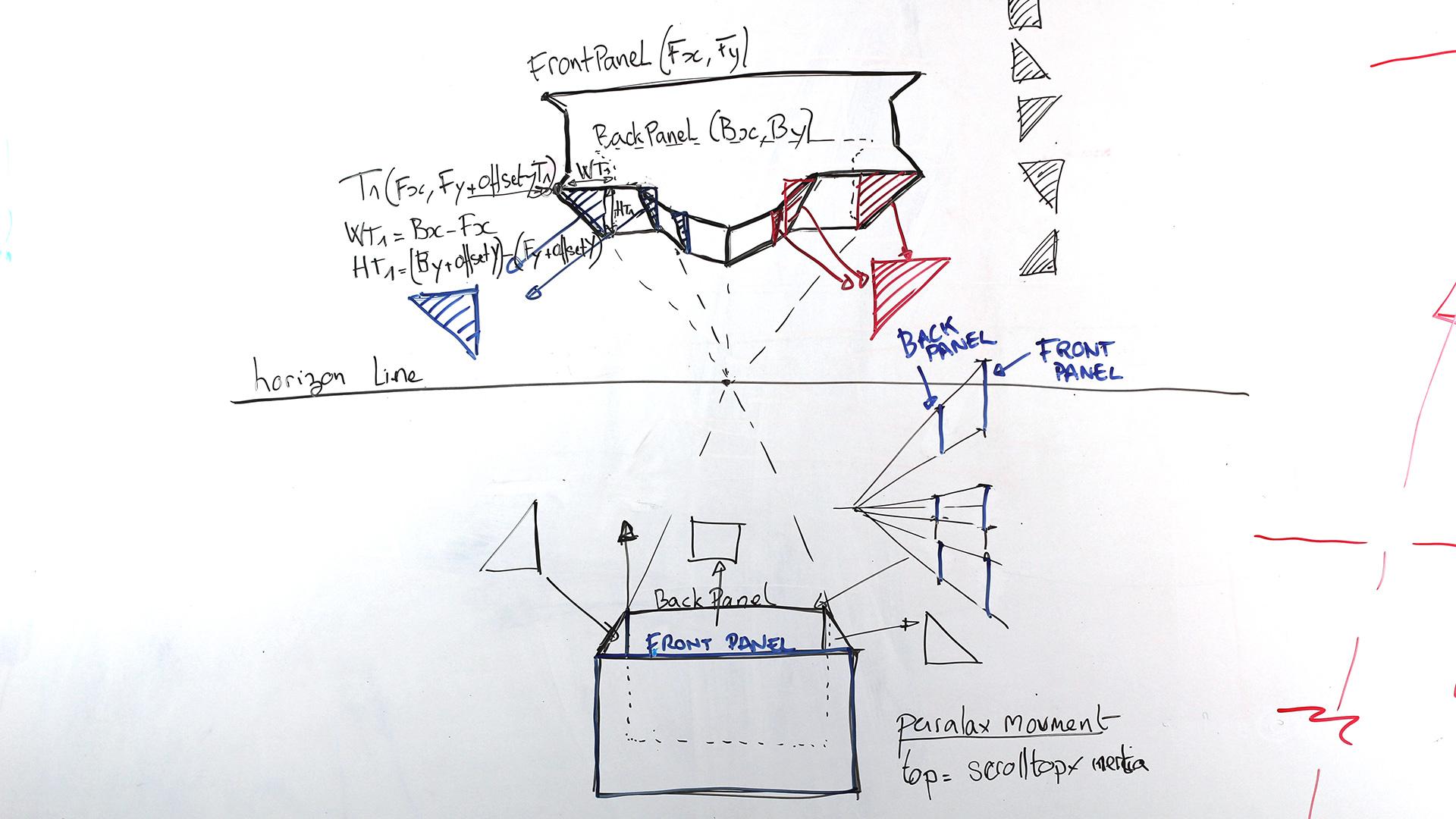front-panel-swing
