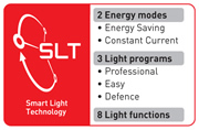 SLT_Icon