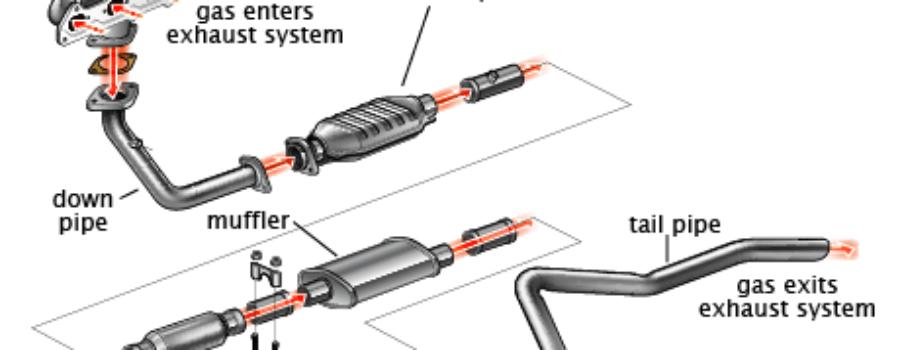 catalytic converter charlie s auto