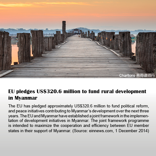 EU pledges US$320.6 million to fund rural development in Myanmar