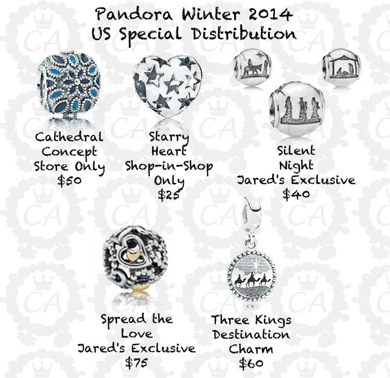 Pandora Charm Prices
