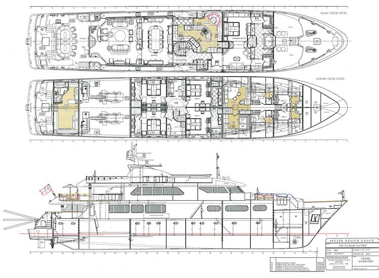 Yacht SORCHA Northern Marine Co CHARTERWORLD Luxury