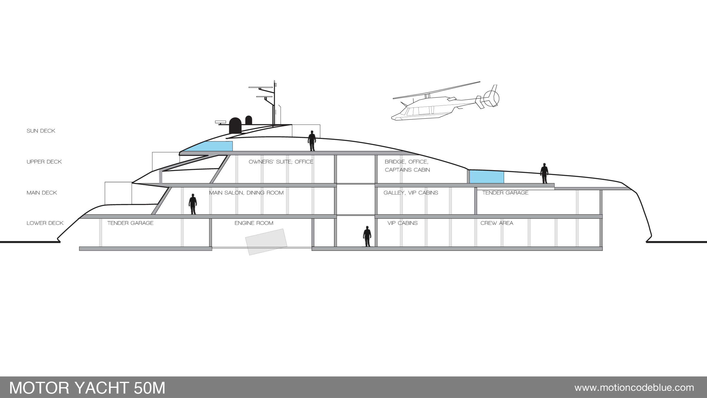 Design Of The 50m Motion Code Blue Motoryacht