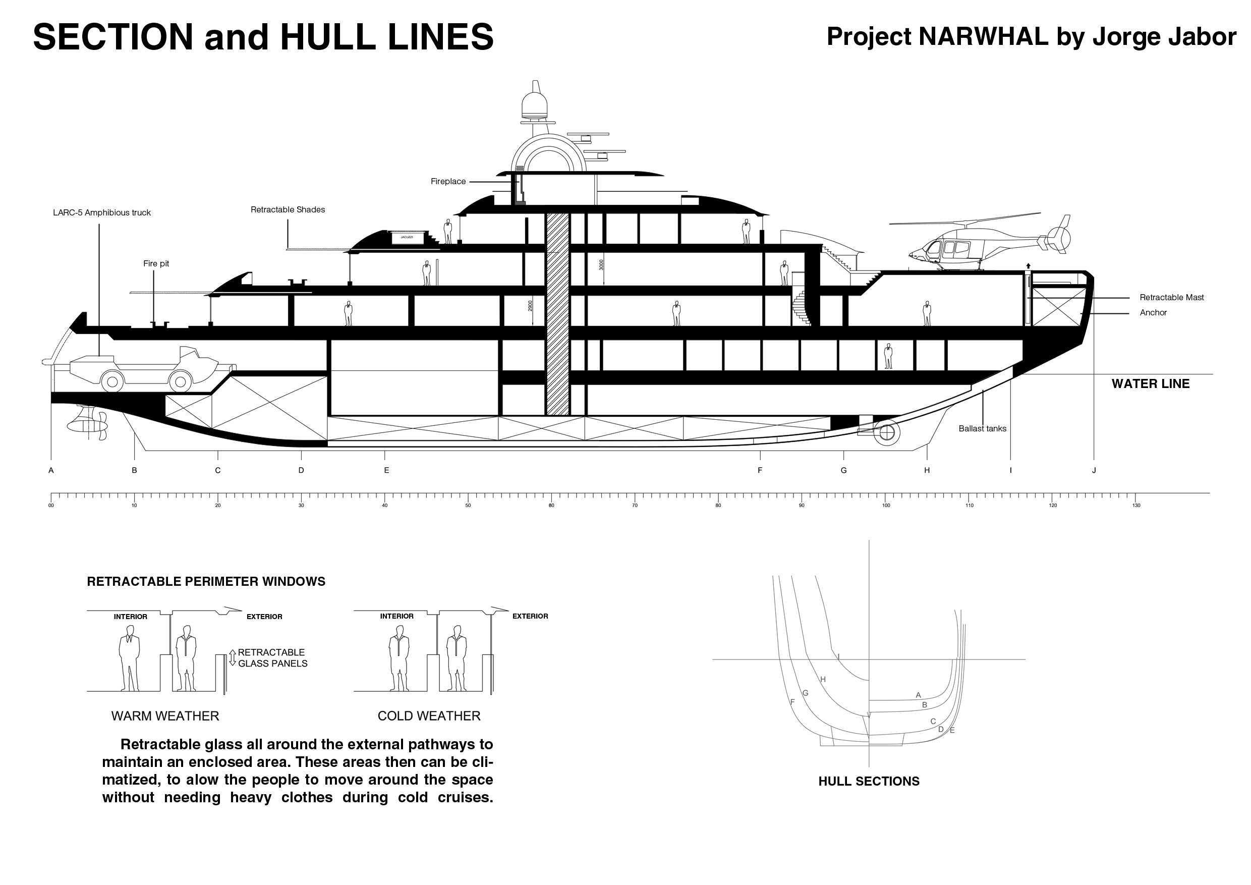 125m Expedition Yacht Narwhal Project By Jorge Jabor