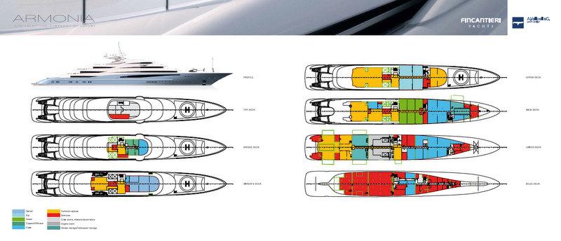 Mega Yacht Deck Plans Related Keywords Mega Yacht Deck