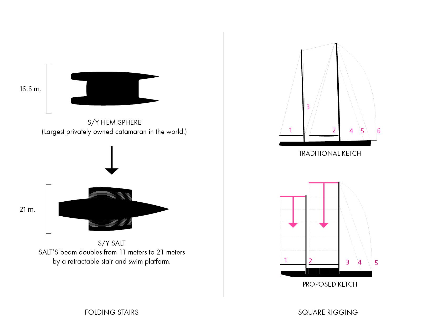New 55m Sailing Yacht Salt Concept By Lujac Desautel