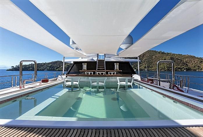 Luxury Yacht AXIOMA Bridge Deck Bar Yacht Charter