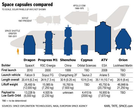 space-capsules-2