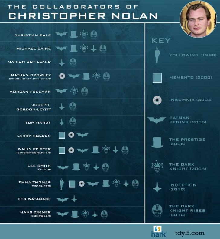christopher-nolan-movies
