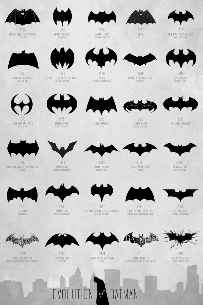 evolution-of-batman