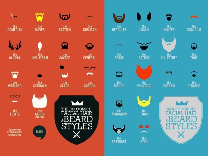dc-marvel-beard-styles