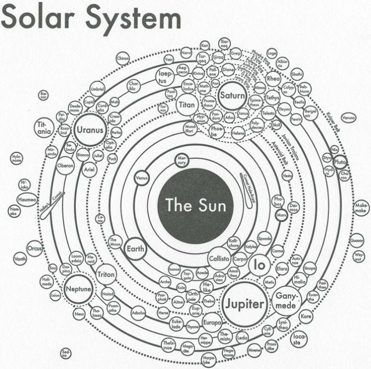 archies-press-solar-system