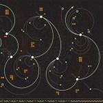 Future Solar System Map