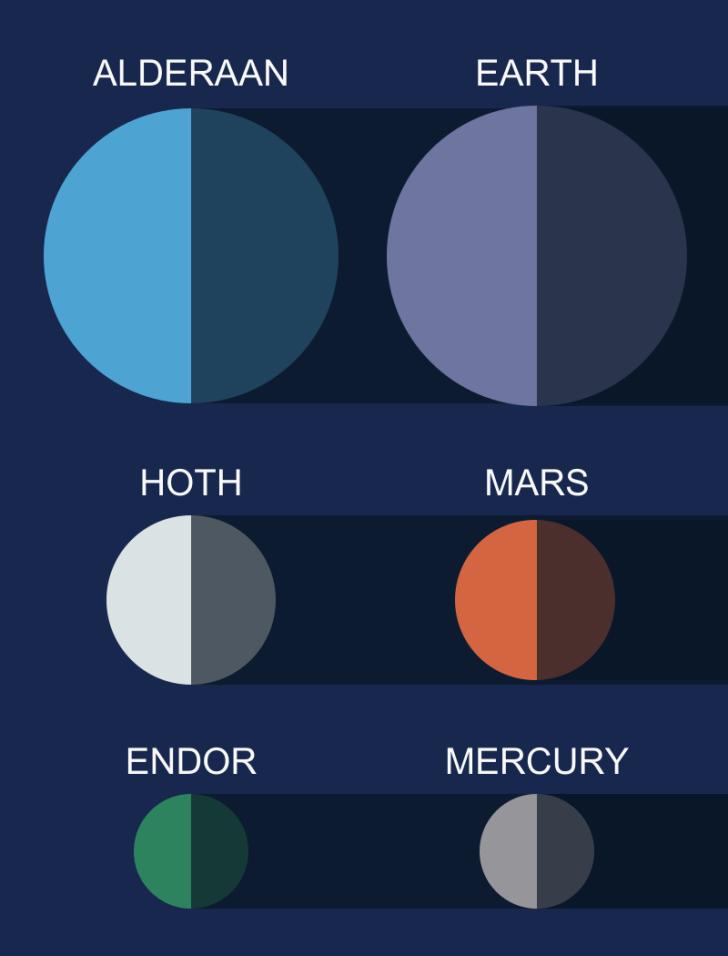 star-wars-planet-comparison
