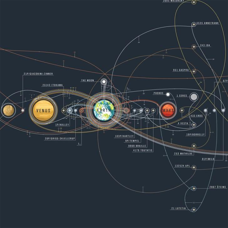 Cosmic Exploration 2