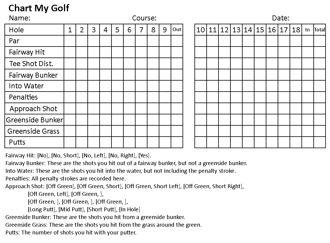 Printable Golf Stat Sheet That Are Vibrant