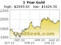 Click here to visit GoldSeek.com!