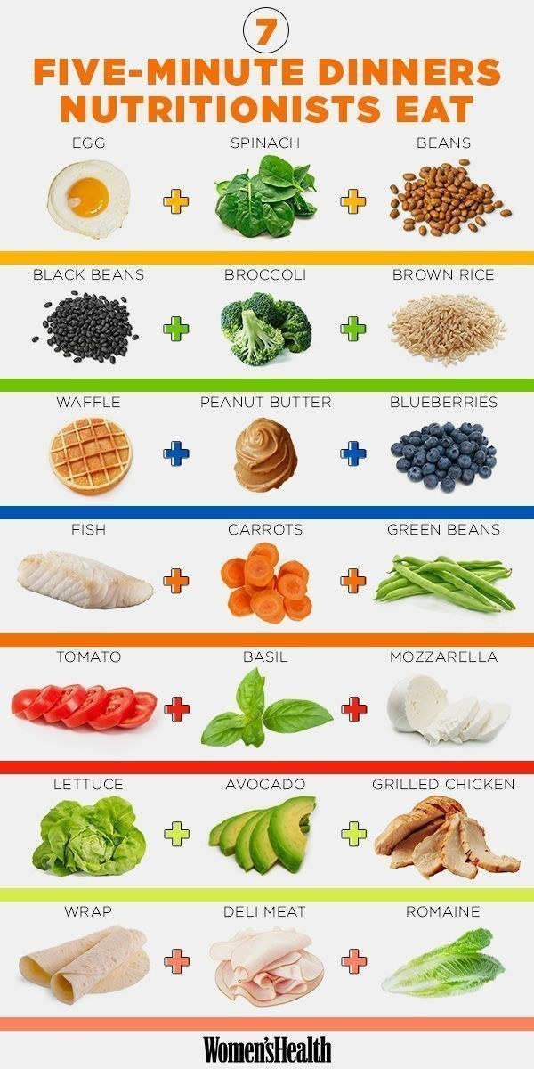 17 Charts to Help You Eat Healthy 2