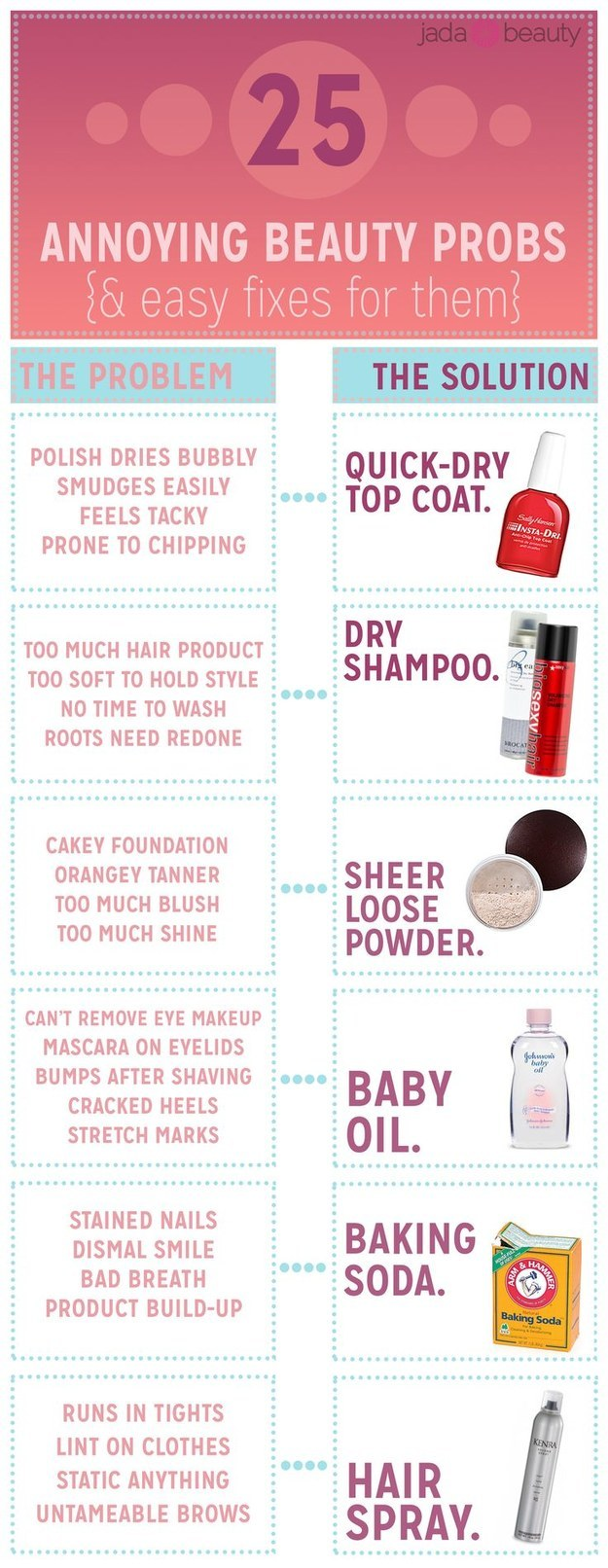 10 quick fix makeup props