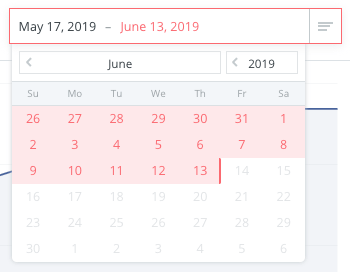 Toggling the dates in ConvertKit