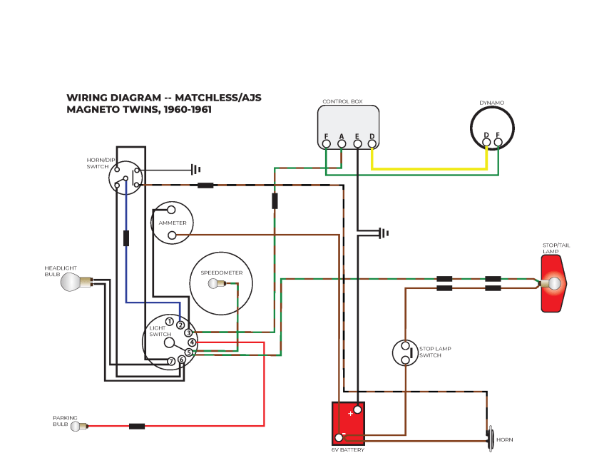 matchless g12 ('60/'61) wiring diagram – chasing motorcycles  chasing motorcycles