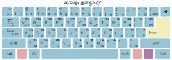 malayalam-Inscript-key-layout