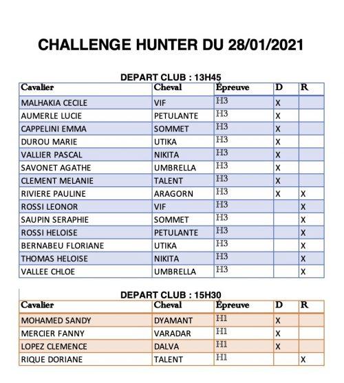 challenge_hunter