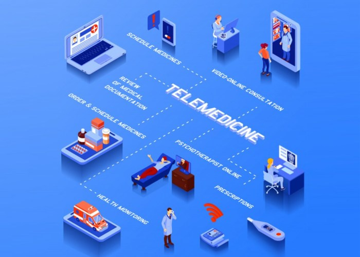 Telemedicine as an effective strategy for India?