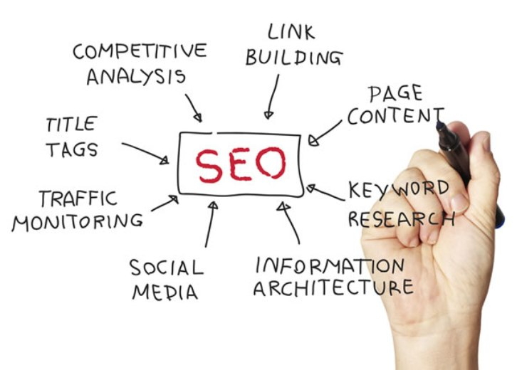 affordable seo agency services