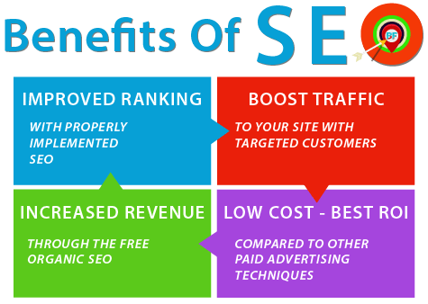 cheapest seo packages pricing plans