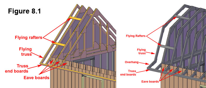 roof-framing-details