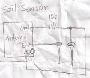 SoilSensorDiagram