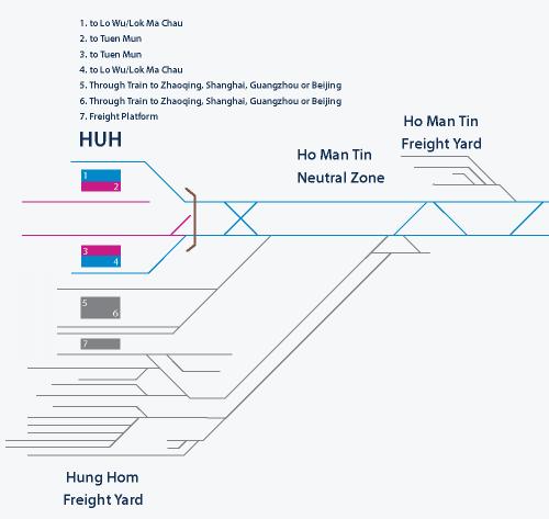 Hung Hom station track diagram