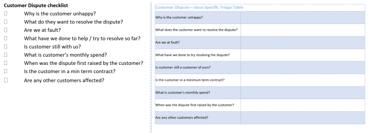 What do you think? Triage checklist or Triage Table?