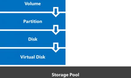 Deploying Storage Spaces Direct – Part 11 #StorageSpacesDirect #mvphour