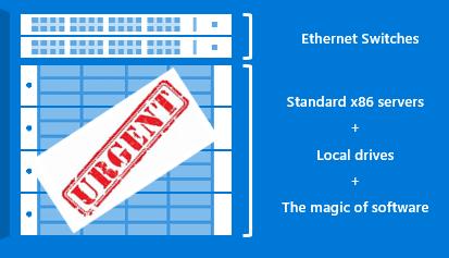 Workaround Storage Spaces Direct fix for 5120 errors –  #StorageSpacesDirect #MVPHour